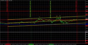 Прогноз и торговые сигналы по EUR/USD на 25 октября. Детальный разбор движения пары и торговых сделок