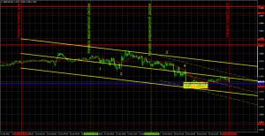 Прогноз и торговые сигналы по GBP/USD на 25 октября. Детальный разбор движения пары и торговых сделок