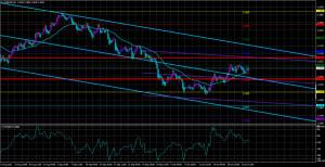 Обзор пары EUR/USD. 25 октября. Джером Пауэлл не помог доллару и не дал конкретики рынкам.